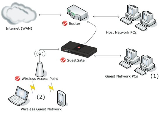 wireless internet service uk wifi services wireless broadband rh ccsleeds co uk