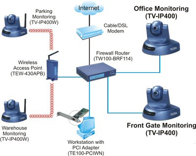 Windows Firewall and port settings for clients in System Center Configuration Manager